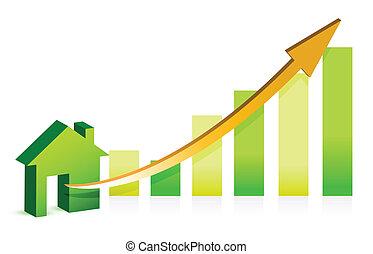 概念, 上升, 財產價值