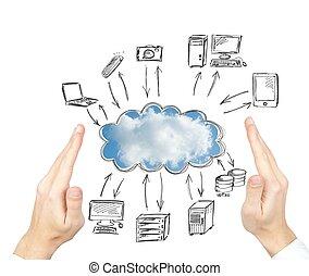 概念, 事実上, 雲, ネットワーク