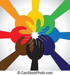 概念, 人々, チームワーク, 誓約, 約束, グループ, -, また, 円, 統一, 手, 団結, 表す, 帖当,...