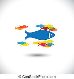 概念, &, 先導, fish, -, 権威, リーダーシップ, 大きい, 小さい, fishe