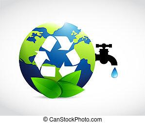 概念, 再使用, 地球, 減らしなさい, 水, リサイクルしなさい