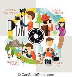 概念, 写真撮影, infographic, カメラマン