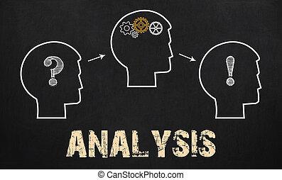 概念, -, 分析, ビジネス, 黒板