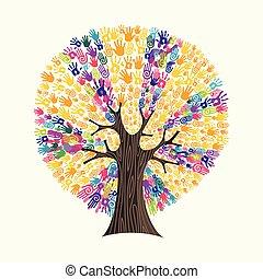 概念, 助け, 木, 共同体, 手の跡