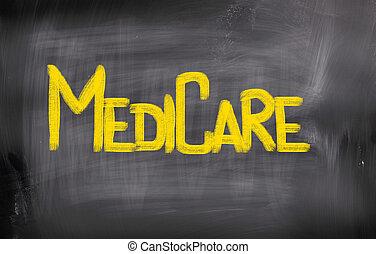概念, 医療保障