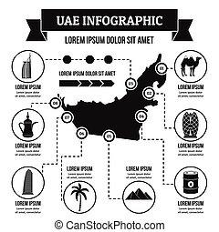 概念, 単純である, スタイル, infographic, uae