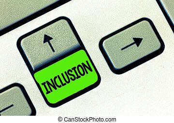 概念, 単語, ビジネス, ある, テキスト, 中で, inclusion., 執筆, 行動, 州, 含む, included, グループ, ∥あるいは∥, 構造