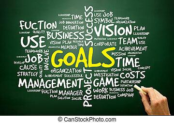 概念, 単語, ビジネス, 関係した, 手, ゴール, 引かれる, 項目, 雲