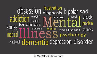 概念, 単語, 精神病, バックグラウンド。, 黒い雲