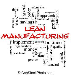 概念, 単語, lean, 帽子, 雲, 製造, 赤