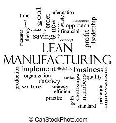 概念, 単語, lean, 黒, 白, 製造, 雲