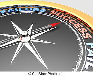 概念, 単語, success., 指すこと, 抽象的, 針, 成功, コンパス