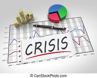 概念, 危機