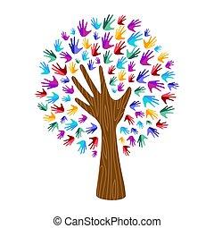 概念, 多様性, 木, 手, 文化, 人間