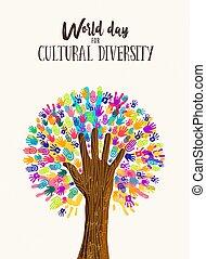 概念, 多様性, 木, 手, 文化, 日