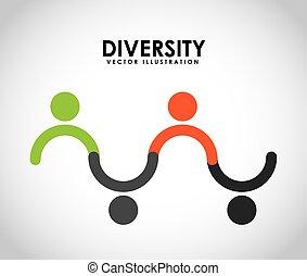 概念, 多様性