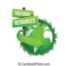 概念, 天然資源, イラスト