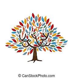 概念, 家族, 人々, 木, 共同体, ∥あるいは∥