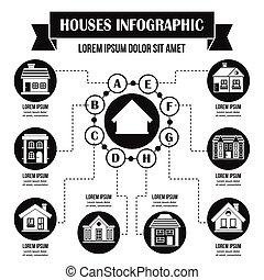 概念, 家, スタイル, infographic, 単純である