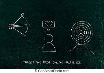 概念, 対象者層, 従節, ∥間に∥, 矢, オンラインで