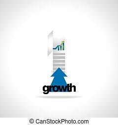 概念, 成長