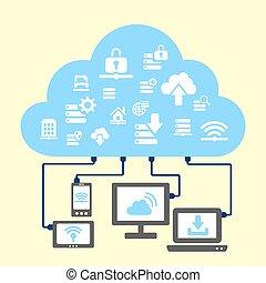 概念, 技術, ネットワーク