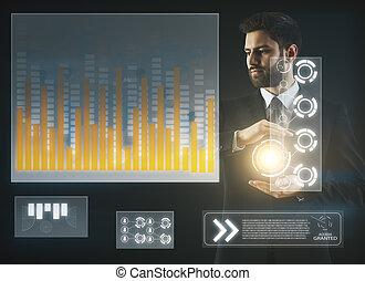 概念, 技術, 金融