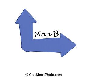 概念, 提示, strat, 選択, b, 計画