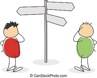 概念, 機会, 選択