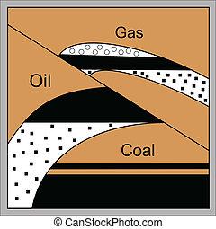 概念, 燃料, 案, 有用, 化石