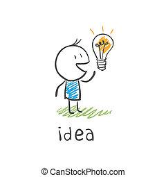 概念, 燈泡, 圖畫