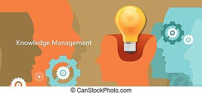 概念, 知識, 管理する, 中, 考え, 作戦, 脳, ランプ, 管理, 人的資本, シンボル