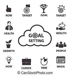 概念, 确定, 聰明, 目標