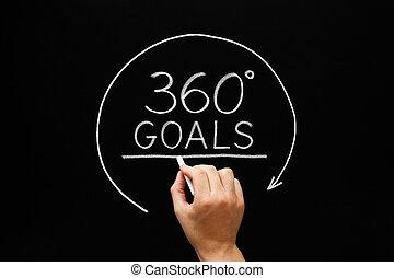 概念, 程度, ゴール, 360