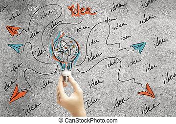 概念, 考え, 創造的