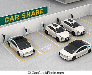 概念, 自動車, 共有