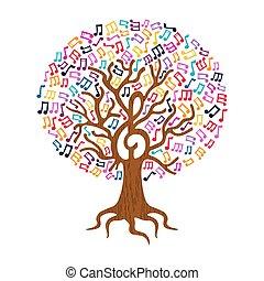 概念, 自然, 木, イラスト, メモ, 音楽, 心配