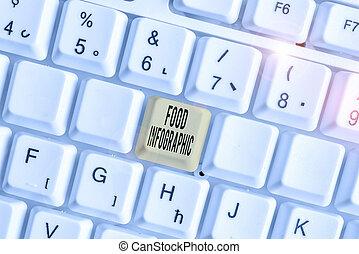 概念, 表しなさい, テキスト, 印, infographic., ビジュアル, イメージ, 使われた, 食物, 提示, 図, information., そのような物, 写真