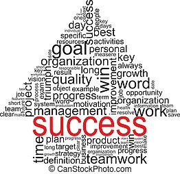 概念, 言葉, 成功, 関係した