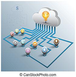 概念, 計算, 雲, 3d