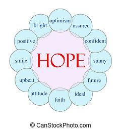 概念, 詞, 希望, 圓