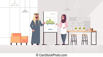 概念, 財政, オフィス, 現代, フルである, アラビア, 会議, グラフ, 板, 協力者, 内部, ミーティング, 女性ビジネス, 恋人, チャート, アラビア人, 横, 人, プレゼンテーション, とんぼ返り, 長さ, 提出すること, 作成