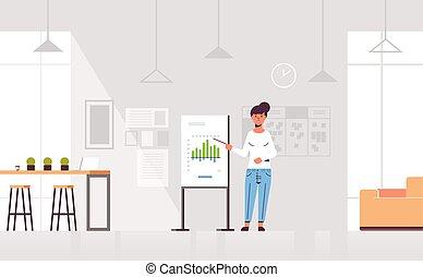 概念, 財政, オフィス, 現代, フルである, co-working, 会議, グラフ, スピーカー, 内部, プレゼンテーション, 女性ビジネス, チャート, 横, 中心, 女性実業家, とんぼ返り, 長さ, 提出すること, meting, 作成