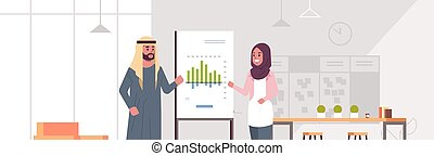 概念, 財政, オフィス, 現代, 肖像画, アラビア, 会議, グラフ, 板, 協力者, 内部, ミーティング, 女性ビジネス, 恋人, チャート, アラビア人, 横, 人, プレゼンテーション, とんぼ返り, 提出すること, 作成