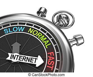 概念, 速い, インターネット