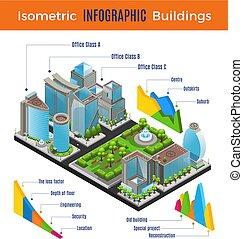 概念, 都市, 等大, infographic, 現代