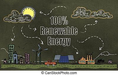 概念, 黒板, 100%, 未来, 技術, エネルギー, 回復可能