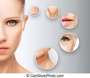 概念, aging., プロシージャ, 美しさ, 持ち上がること, 美顔術, 皮膚, 反老化, きつく締まること, 若返り