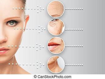 概念, aging., プロシージャ, 美しさ, 持ち上がること, 美顔術, 皮膚, 反老化, きつく締まること, ...