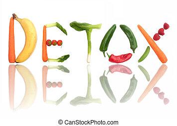 概念, detox